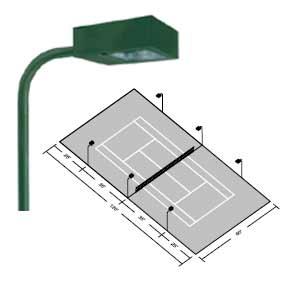 Outdoor sport court lighting lighting ideas tennis court lighting system kits packages photemetric design aloadofball Gallery